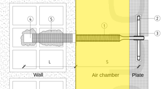 length of the air chamber